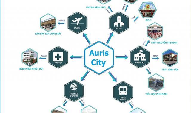 Tiện ích ngoại khu của căn hộ Auris City